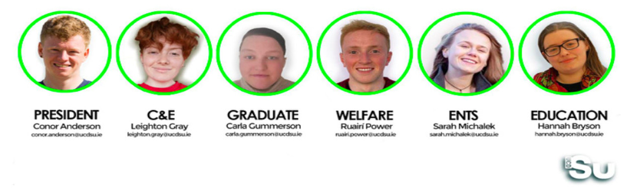 UCDSU Officers 2020/21