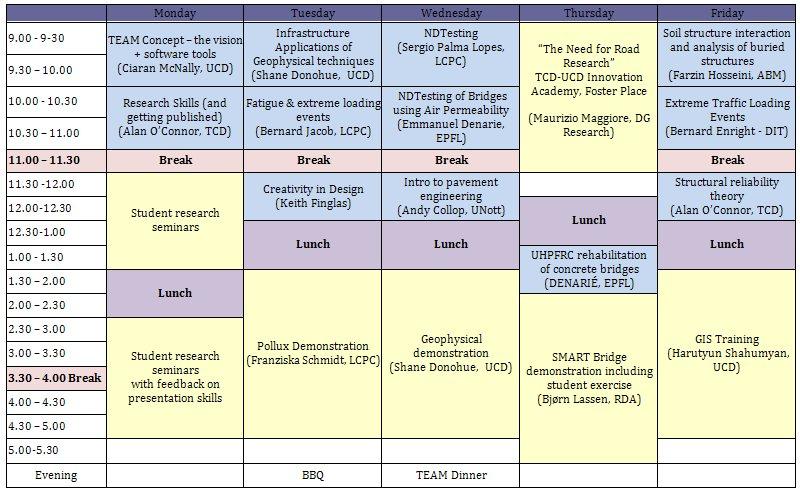 Training In European Asset Management Training Week 1