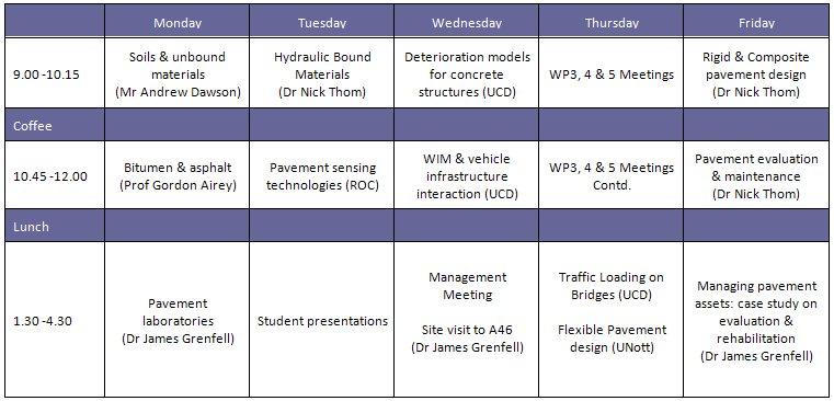 Training in European Asset Management - Training Week 2
