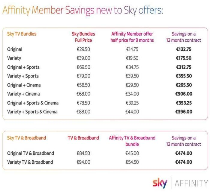 Sky affinity discounts for 2018