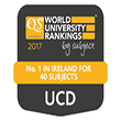 Veterinary Science is the top ranked subject at UCD in the QS World University Subject Rankings 2017‌ and number 29 in the World.